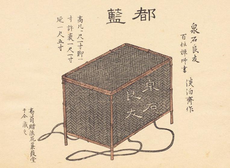 都藍(売茶翁茶器図)