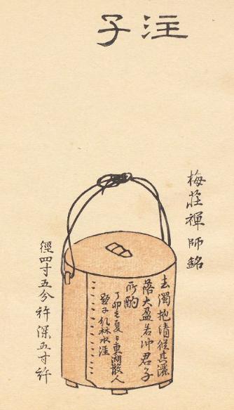 注子(売茶翁茶具図)