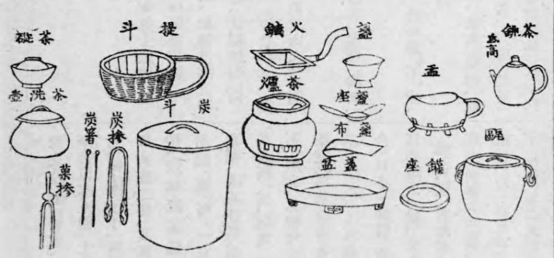 石山齋茶具圖譜