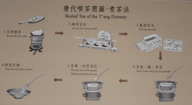 唐時代の煮茶法